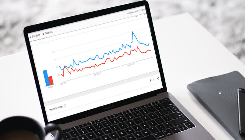 How to use Google Trends for Market Research