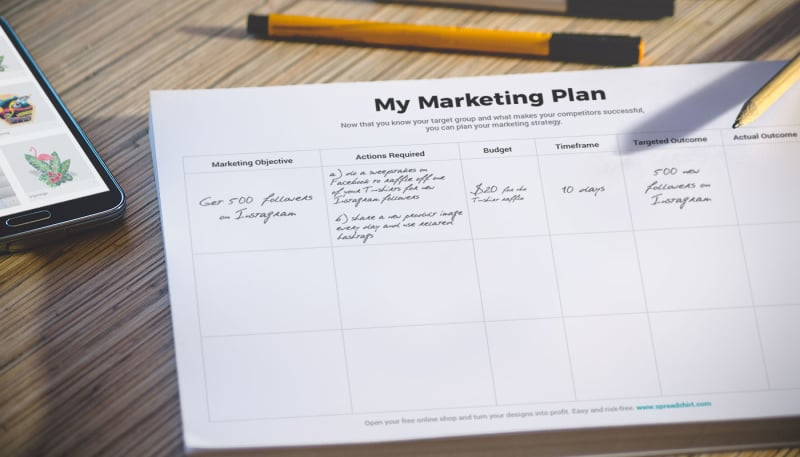 How To Create A Marketing Plan For Your Shop
